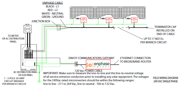 inverter diagram enphase micro inverter wiring diagram diagram wiring diagrams enphase m250 wiring diagram at couponss.co